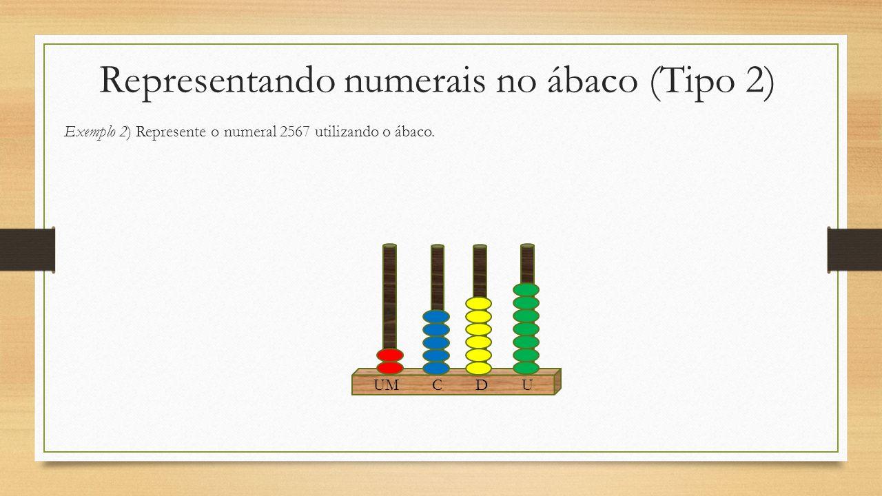 Representando numerais no ábaco (Tipo 2) Exemplo 2) Represente o numeral 2567 utilizando o ábaco. UM C D U