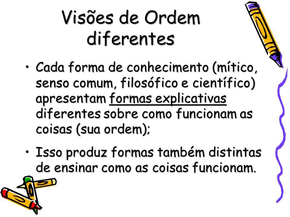 Visões de Ordem diferentes Cada forma de conhecimento (mítico, senso comum, filosófico e científico) apresentam formas explicativas diferentes sobre c