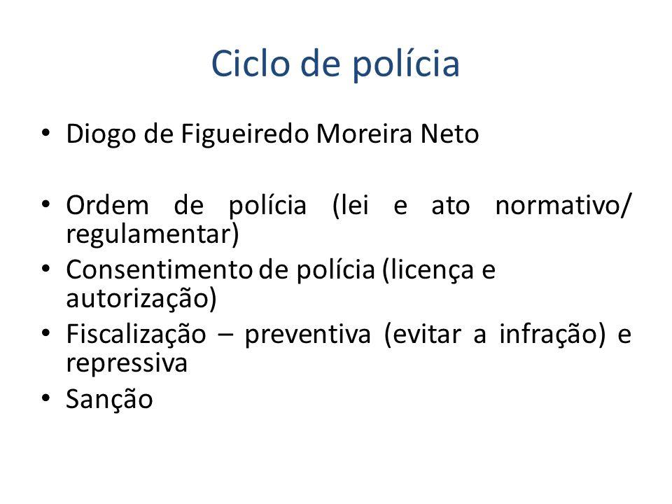 Ciclo de polícia Diogo de Figueiredo Moreira Neto Ordem de polícia (lei e ato normativo/ regulamentar) Consentimento de polícia (licença e autorização