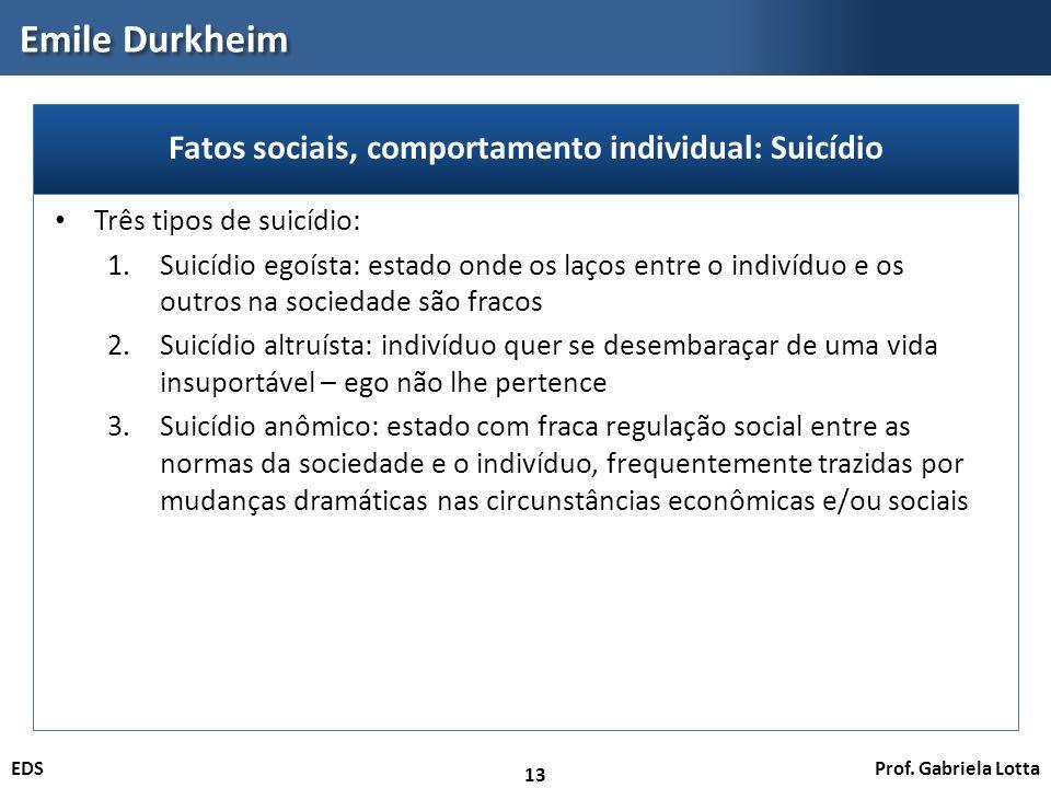Prof. Gabriela LottaEDS Emile Durkheim 13 Três tipos de suicídio: 1.Suicídio egoísta: estado onde os laços entre o indivíduo e os outros na sociedade