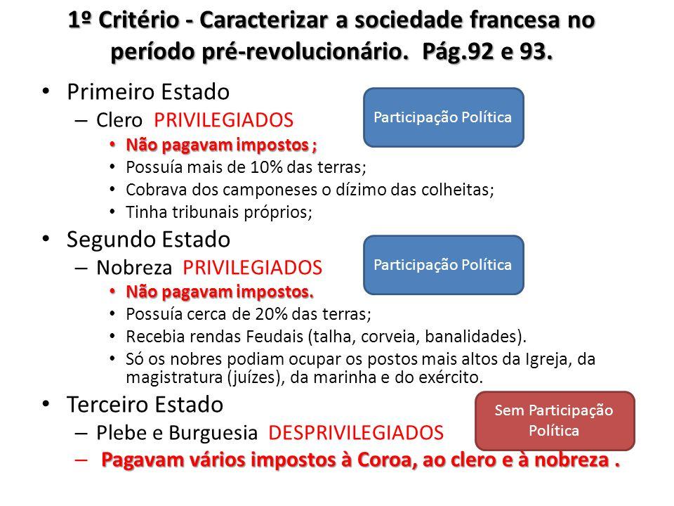 1º Critério - Caracterizar a sociedade francesa no período pré-revolucionário. Pág.92 e 93. Primeiro Estado – Clero PRIVILEGIADOS Não pagavam impostos