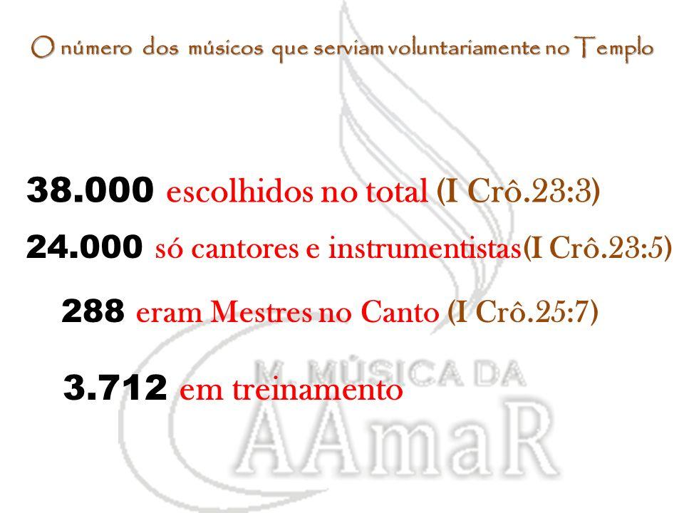 O número dos músicos que serviam voluntariamente no Templo 38.000 escolhidos no total (I Crô.23:3) 24.000 só cantores e instrumentistas(I Crô.23:5) 3.712 em treinamento 288 eram Mestres no Canto (I Crô.25:7)
