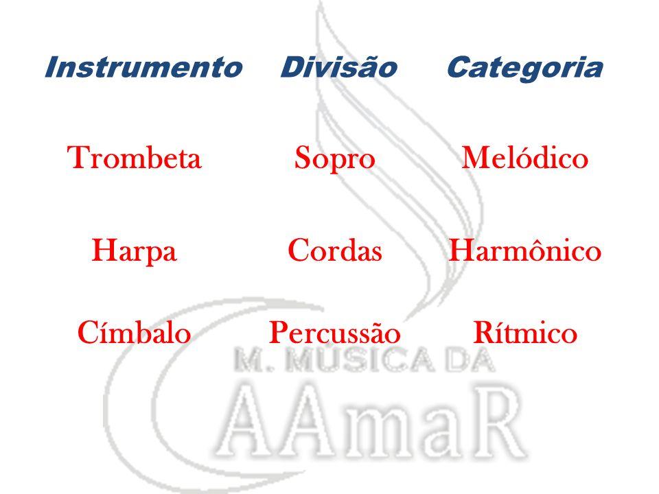 Trombeta DivisãoInstrumentoCategoria SoproMelódico Harpa Címbalo CordasHarmônico PercussãoRítmico