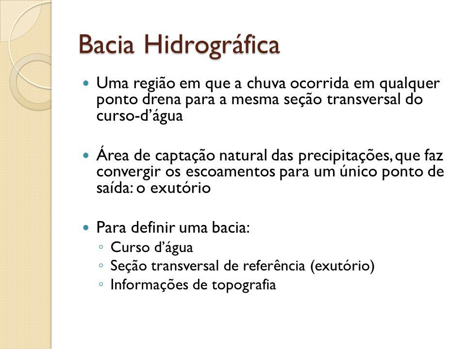 Curva hipsométrica Descrição da relação entre área de contribuição e altitude.