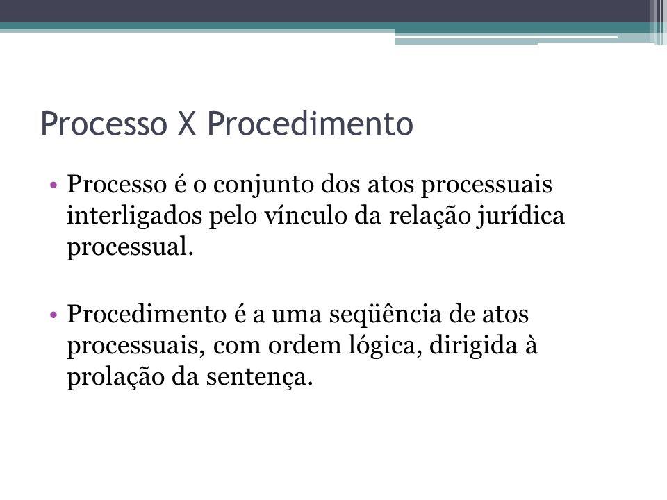 Processo X Procedimento Processo é o conjunto dos atos processuais interligados pelo vínculo da relação jurídica processual. Procedimento é a uma seqü