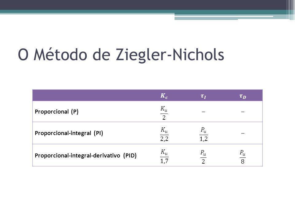 Proporcional (P)–– Proporcional-integral (PI)– Proporcional-integral-derivativo (PID)