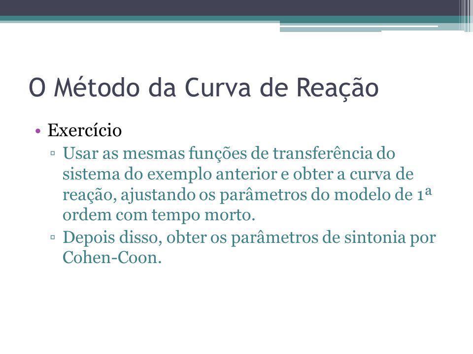O Método da Curva de Reação Exercício Usar as mesmas funções de transferência do sistema do exemplo anterior e obter a curva de reação, ajustando os p