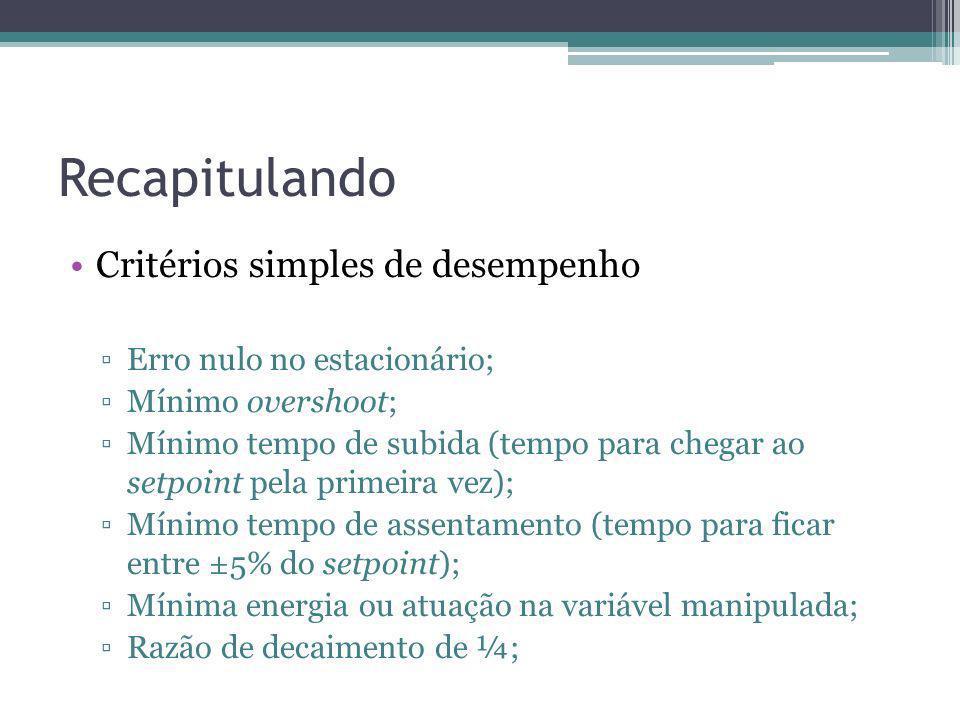 Recapitulando Critérios simples de desempenho Erro nulo no estacionário; Mínimo overshoot; Mínimo tempo de subida (tempo para chegar ao setpoint pela