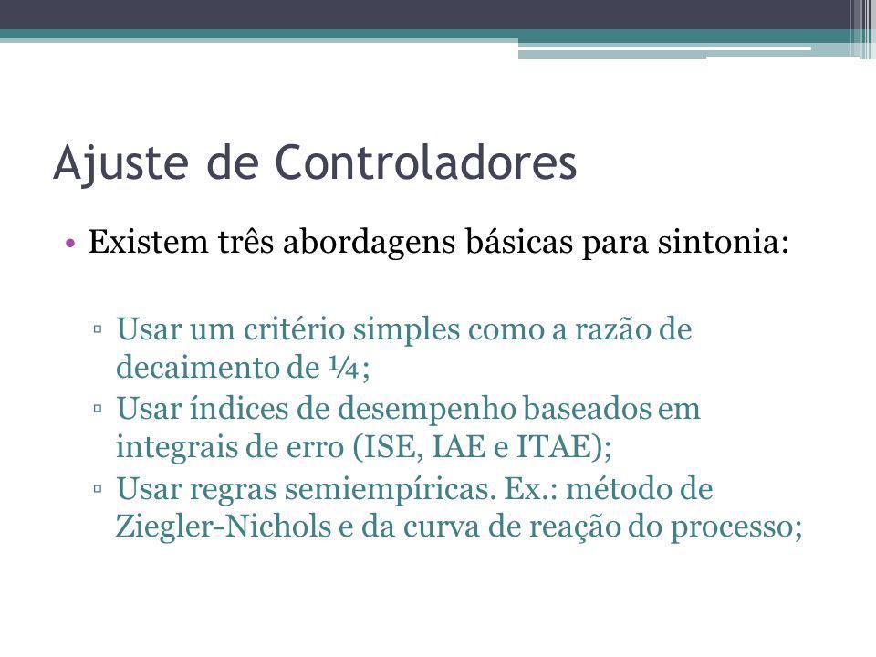 Ajuste de Controladores Existem três abordagens básicas para sintonia: Usar um critério simples como a razão de decaimento de ¼; Usar índices de desem