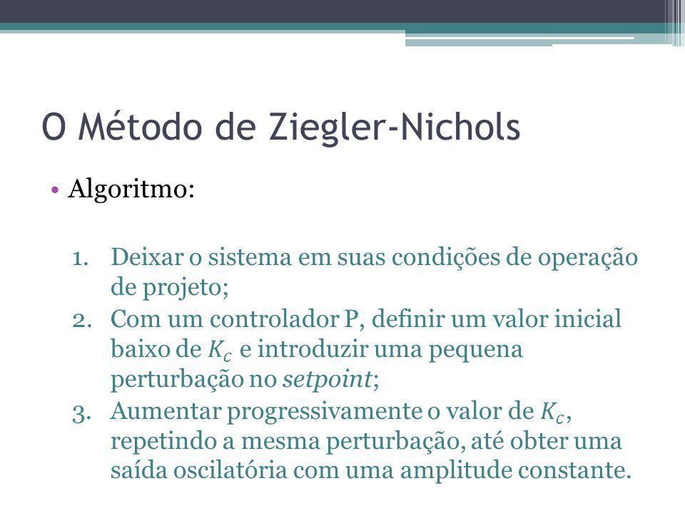 O Método de Ziegler-Nichols