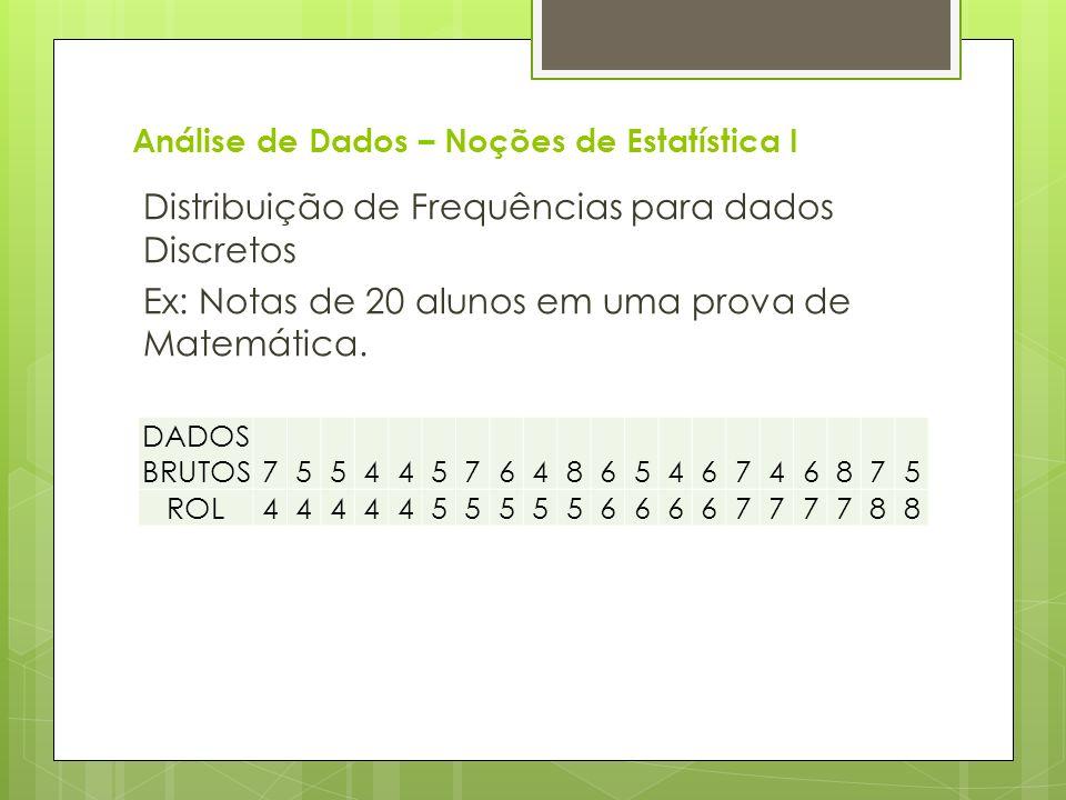 Análise de Dados – Noções de Estatística I Distribuição de Frequências para dados Discretos Ex: Notas de 20 alunos em uma prova de Matemática. DADOS B