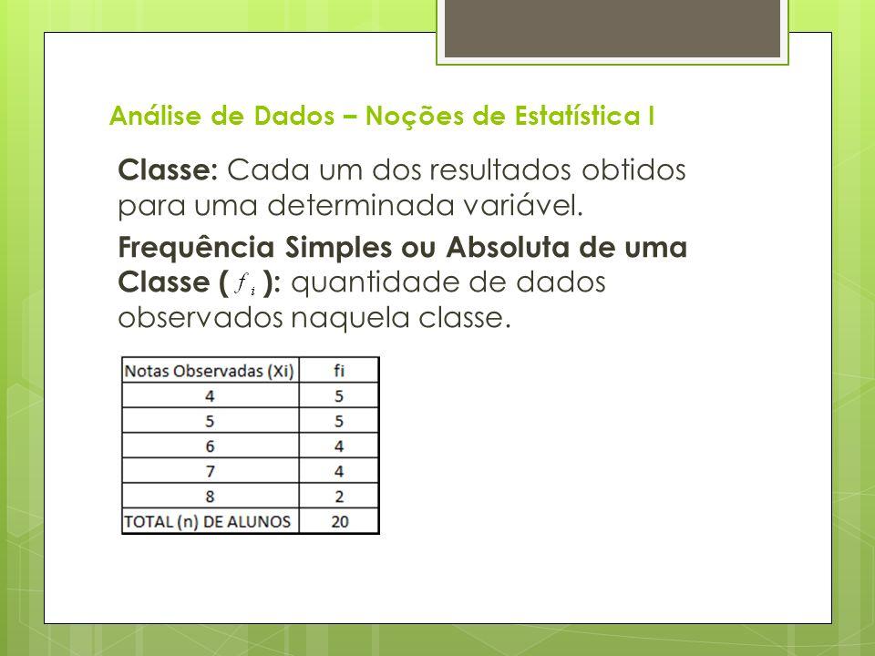 Análise de Dados – Noções de Estatística I Classe: Cada um dos resultados obtidos para uma determinada variável. Frequência Simples ou Absoluta de uma