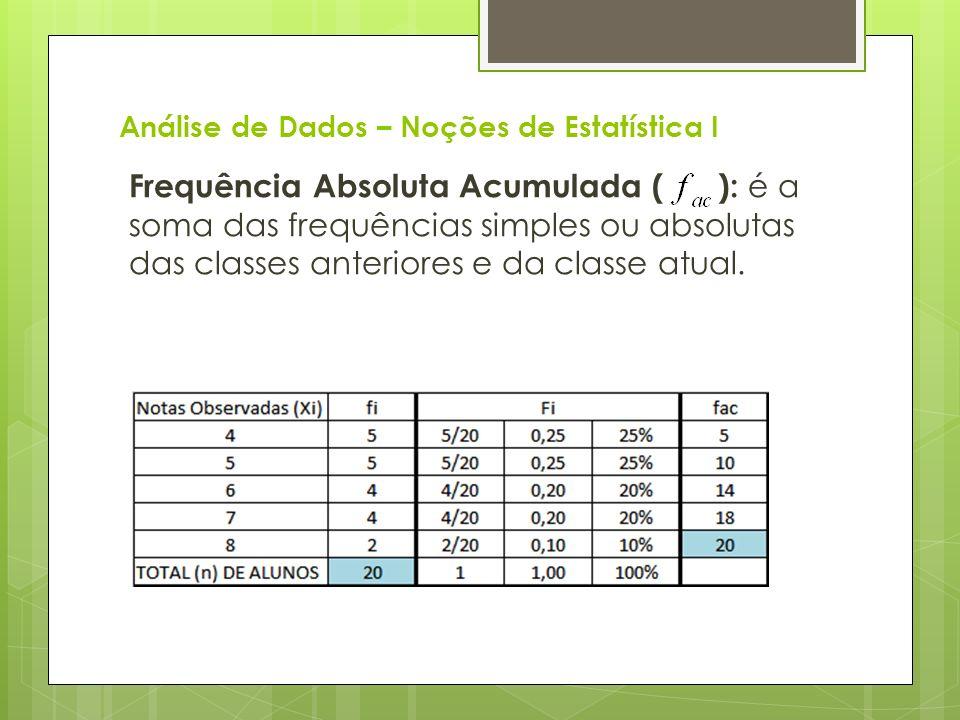 Análise de Dados – Noções de Estatística I Frequência Absoluta Acumulada ( ): é a soma das frequências simples ou absolutas das classes anteriores e d