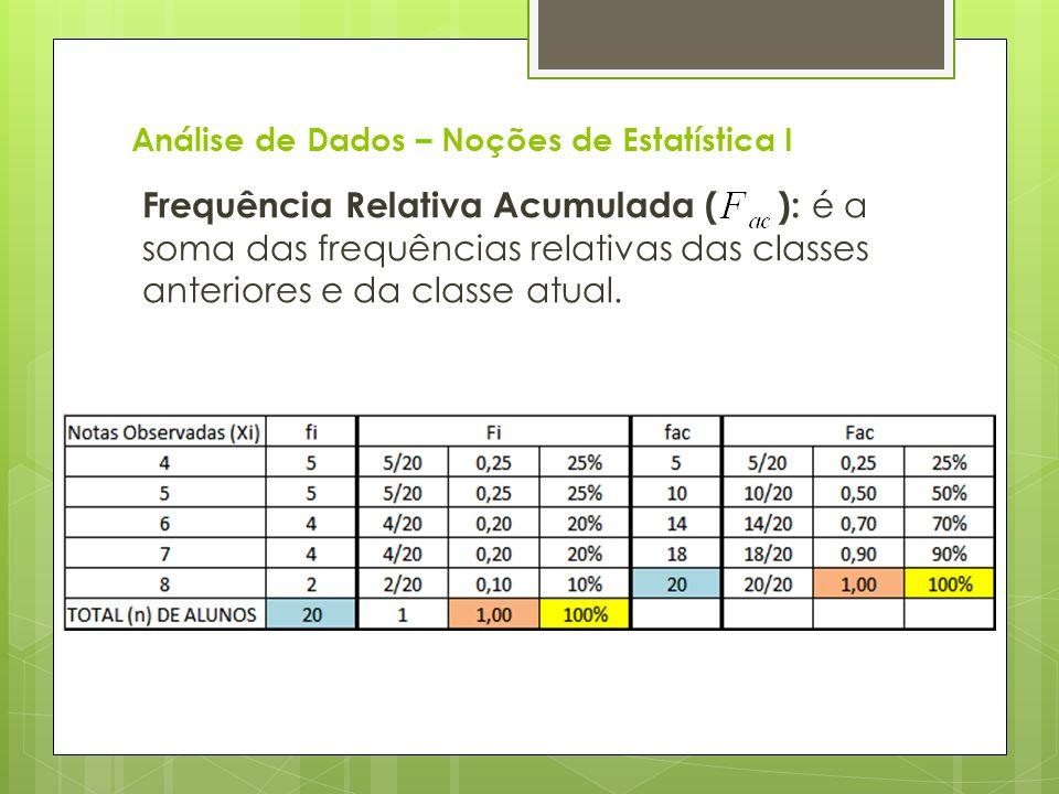 Análise de Dados – Noções de Estatística I Frequência Relativa Acumulada ( ): é a soma das frequências relativas das classes anteriores e da classe at