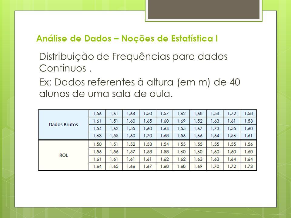 Análise de Dados – Noções de Estatística I Distribuição de Frequências para dados Contínuos. Ex: Dados referentes à altura (em m) de 40 alunos de uma