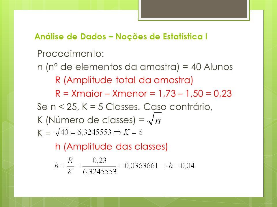 Análise de Dados – Noções de Estatística I Procedimento: n (nº de elementos da amostra) = 40 Alunos R (Amplitude total da amostra) R = Xmaior – Xmenor