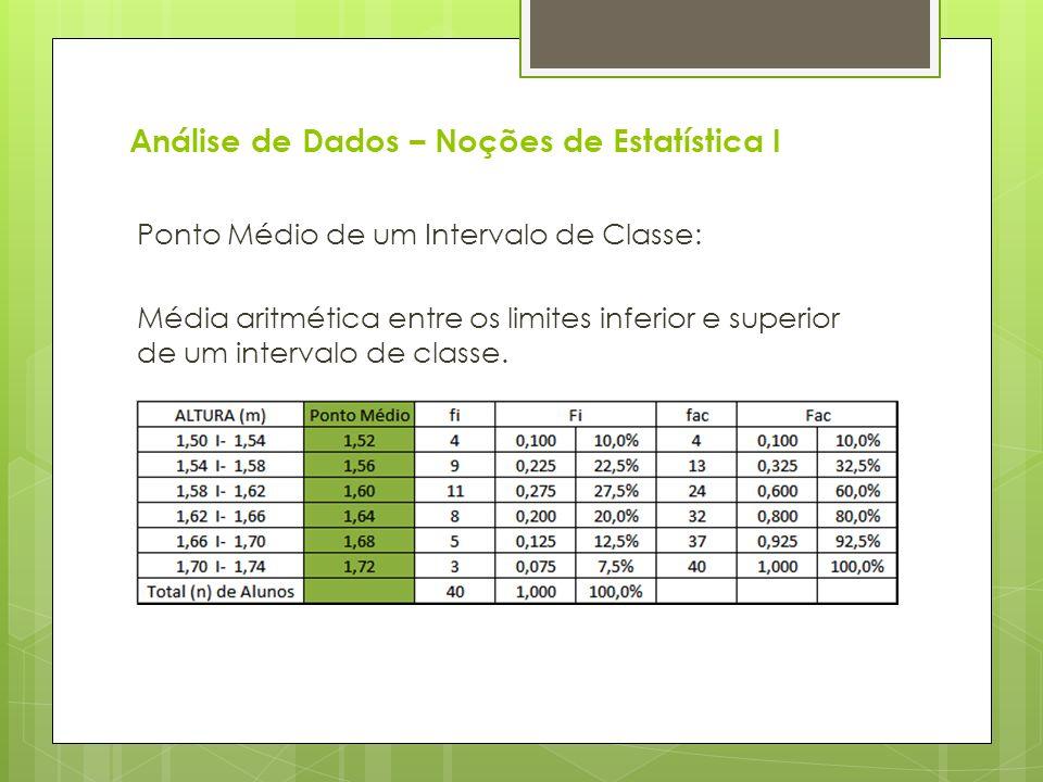 Ponto Médio de um Intervalo de Classe: Média aritmética entre os limites inferior e superior de um intervalo de classe.