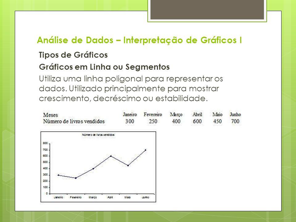 Análise de Dados – Interpretação de Gráficos I Tipos de Gráficos Gráficos em Linha ou Segmentos Utiliza uma linha poligonal para representar os dados.