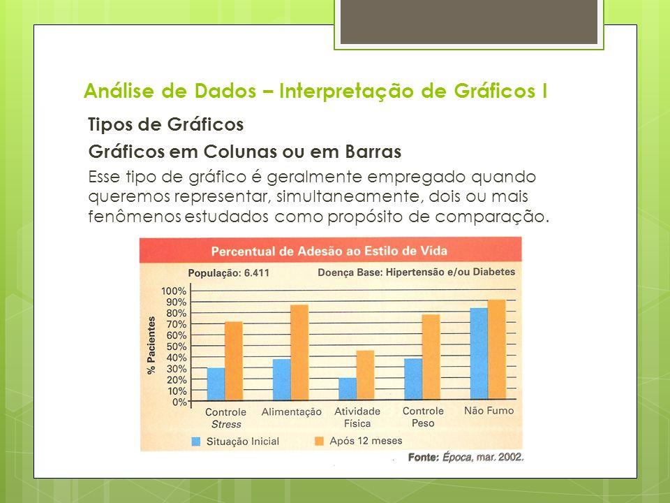 Análise de Dados – Interpretação de Gráficos I Tipos de Gráficos Gráficos em Colunas ou em Barras Esse tipo de gráfico é geralmente empregado quando q