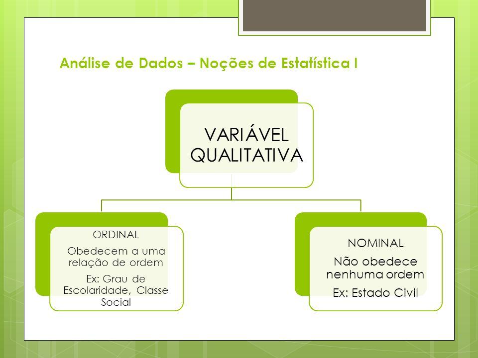 Análise de Dados – Noções de Estatística I VARIÁVEL QUALITATIVA ORDINAL Obedecem a uma relação de ordem Ex: Grau de Escolaridade, Classe Social NOMINA