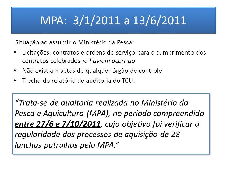 MPA: 3/1/2011 a 13/6/2011 Situação ao assumir o Ministério da Pesca: Licitações, contratos e ordens de serviço para o cumprimento dos contratos celebrados já haviam ocorrido Não existiam vetos de qualquer órgão de controle Trecho do relatório de auditoria do TCU: Trata-se de auditoria realizada no Ministério da Pesca e Aquicultura (MPA), no período compreendido entre 27/6 e 7/10/2011, cujo objetivo foi verificar a regularidade dos processos de aquisição de 28 lanchas patrulhas pelo MPA.