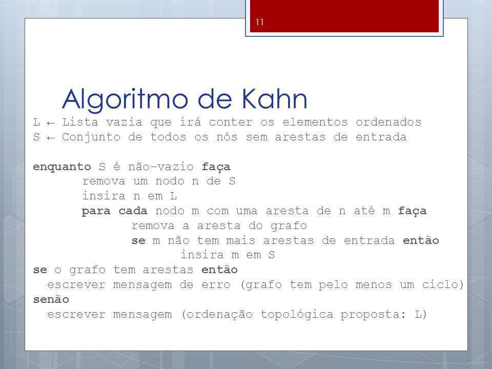 Algoritmo de Kahn 11 L Lista vazia que irá conter os elementos ordenados S Conjunto de todos os nós sem arestas de entrada enquanto S é não-vazio faça remova um nodo n de S insira n em L para cada nodo m com uma aresta de n até m faça remova a aresta do grafo se m não tem mais arestas de entrada então insira m em S se o grafo tem arestas então escrever mensagem de erro (grafo tem pelo menos um ciclo) senão escrever mensagem (ordenação topológica proposta: L)