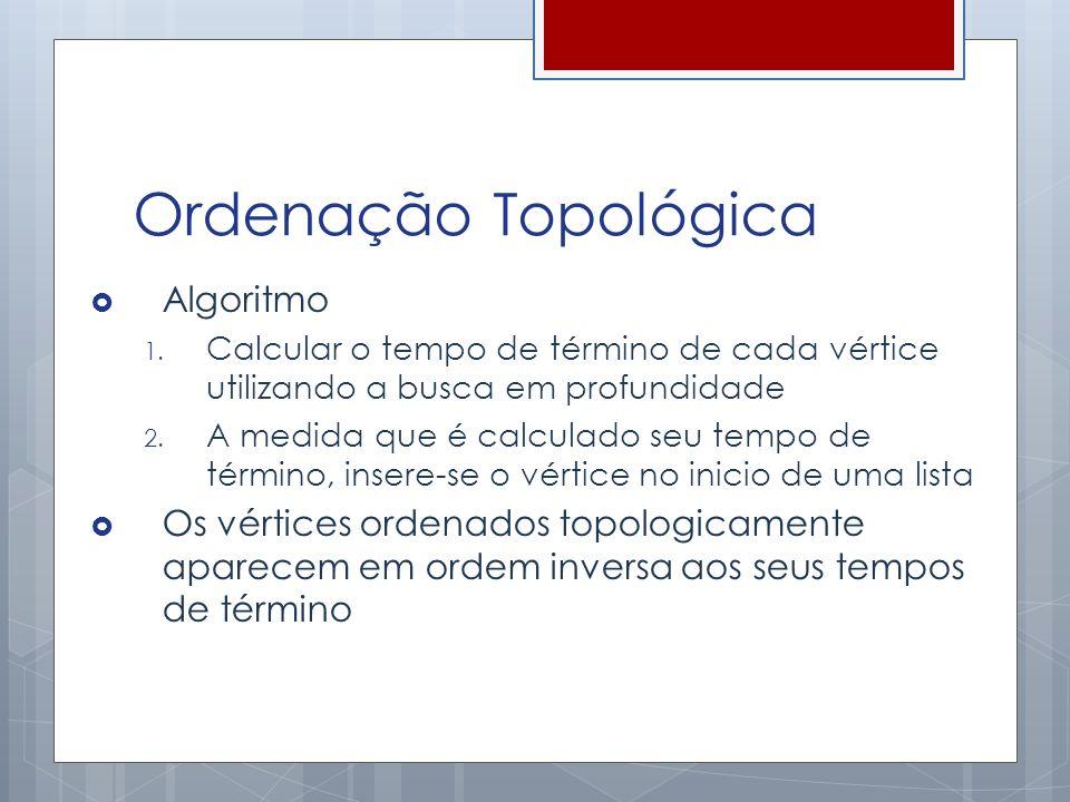 Ordenação Topológica Algoritmo 1.