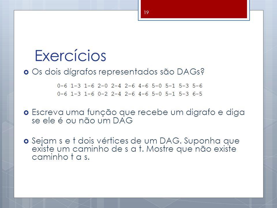 Exercícios Os dois dígrafos representados são DAGs.