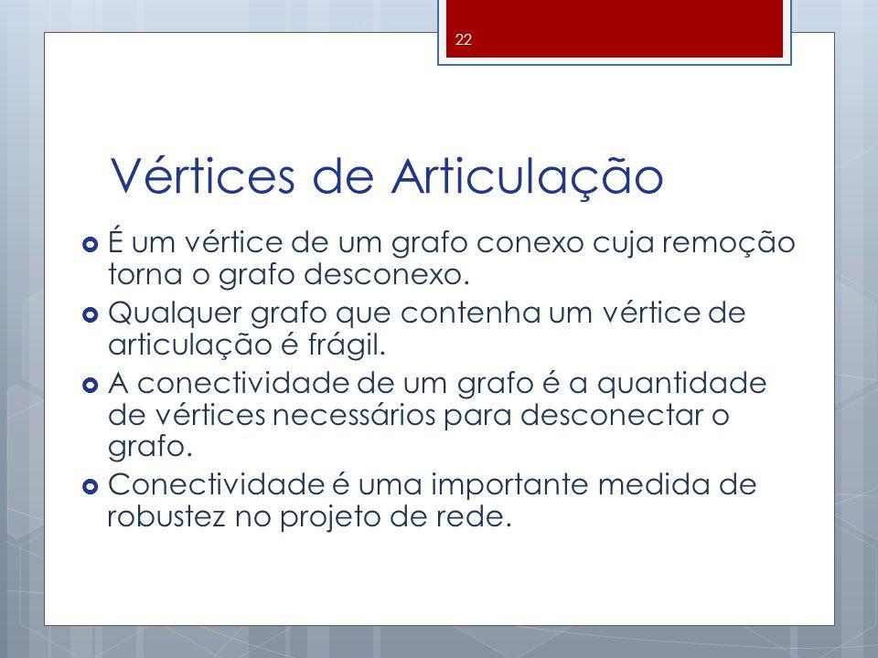 Vértices de Articulação É um vértice de um grafo conexo cuja remoção torna o grafo desconexo.