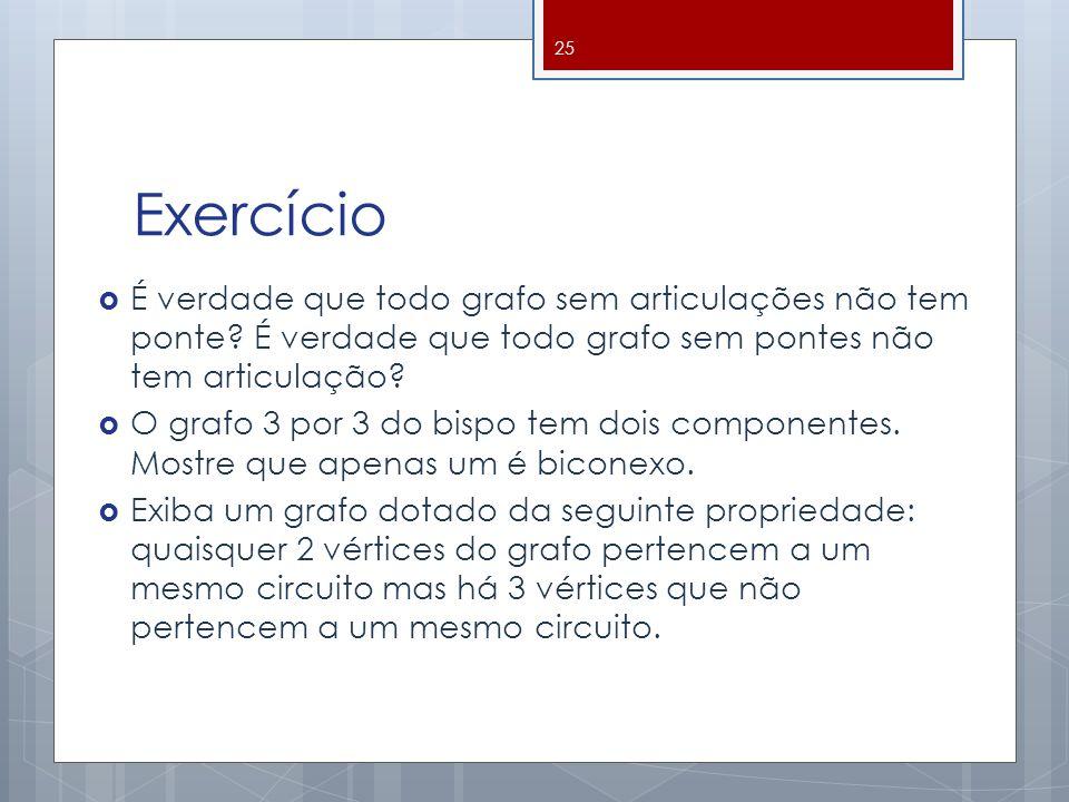 Exercício É verdade que todo grafo sem articulações não tem ponte.