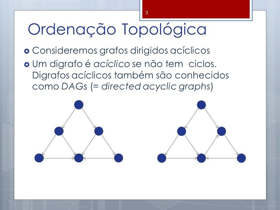 Digrafo Acíclico Dígrafos que não tem ciclos, como: Hierarquia de herança entre classes em orientação a objetos Pré-requisitos entre disciplinas Restrições de cronograma entre tarefas de um projeto Toda árvore direcionada é um dígrafo acíclico Todo caminho num dígrafo acíclico é simples, não tem repetição de vértices Como saber se um dígrafo é acíclico.