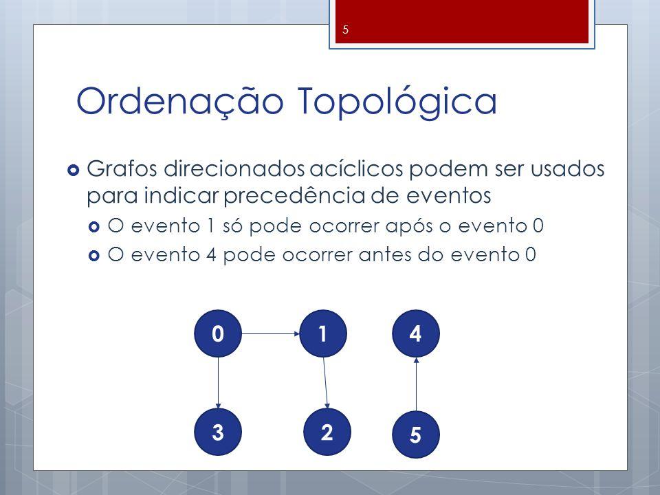 Ordenação Topológica Grafos direcionados acíclicos podem ser usados para indicar precedência de eventos O evento 1 só pode ocorrer após o evento 0 O evento 4 pode ocorrer antes do evento 0 5 014 5 32