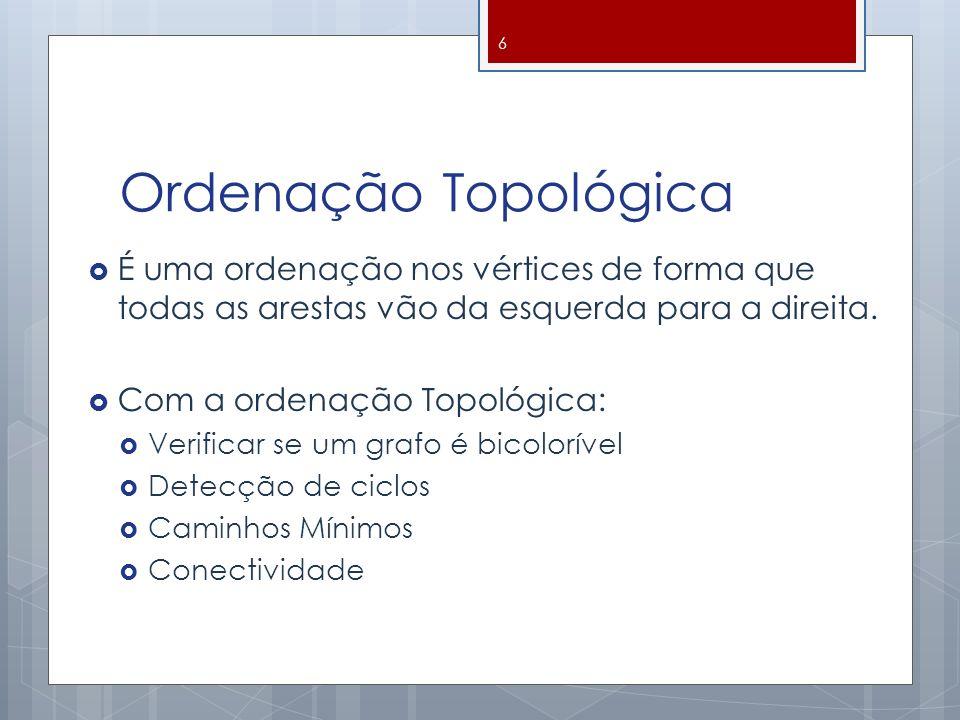 Ordenação Topológica 7
