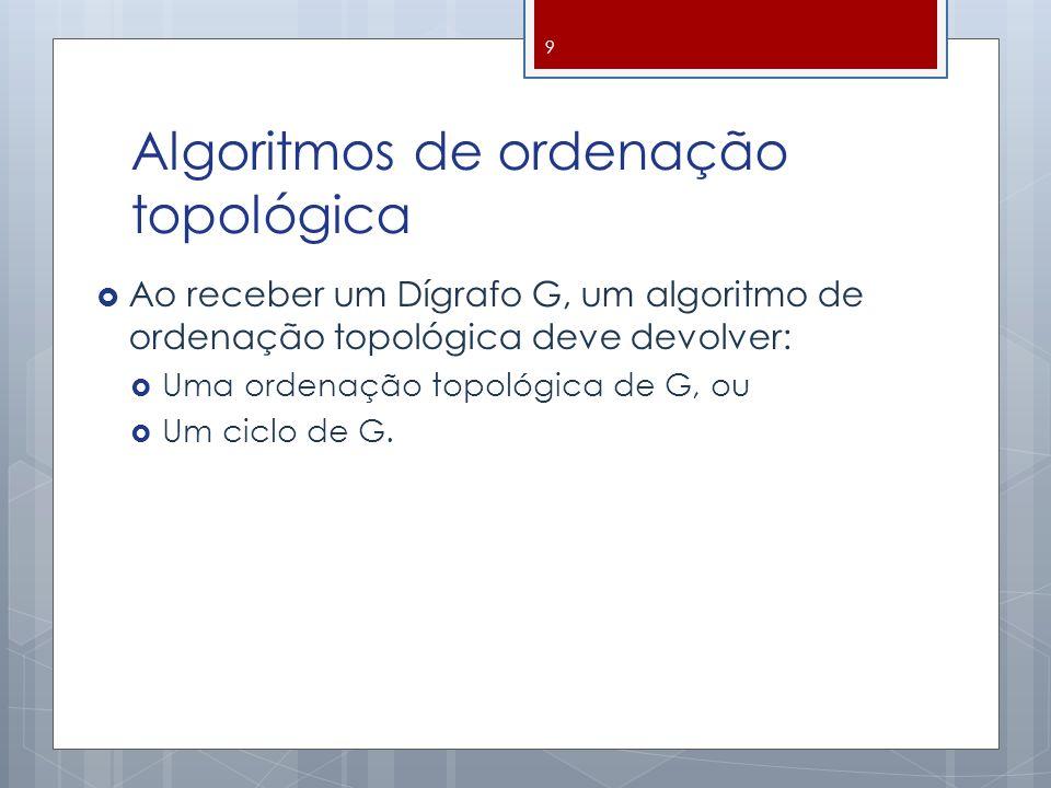 Algoritmos de ordenação topológica Ao receber um Dígrafo G, um algoritmo de ordenação topológica deve devolver: Uma ordenação topológica de G, ou Um ciclo de G.