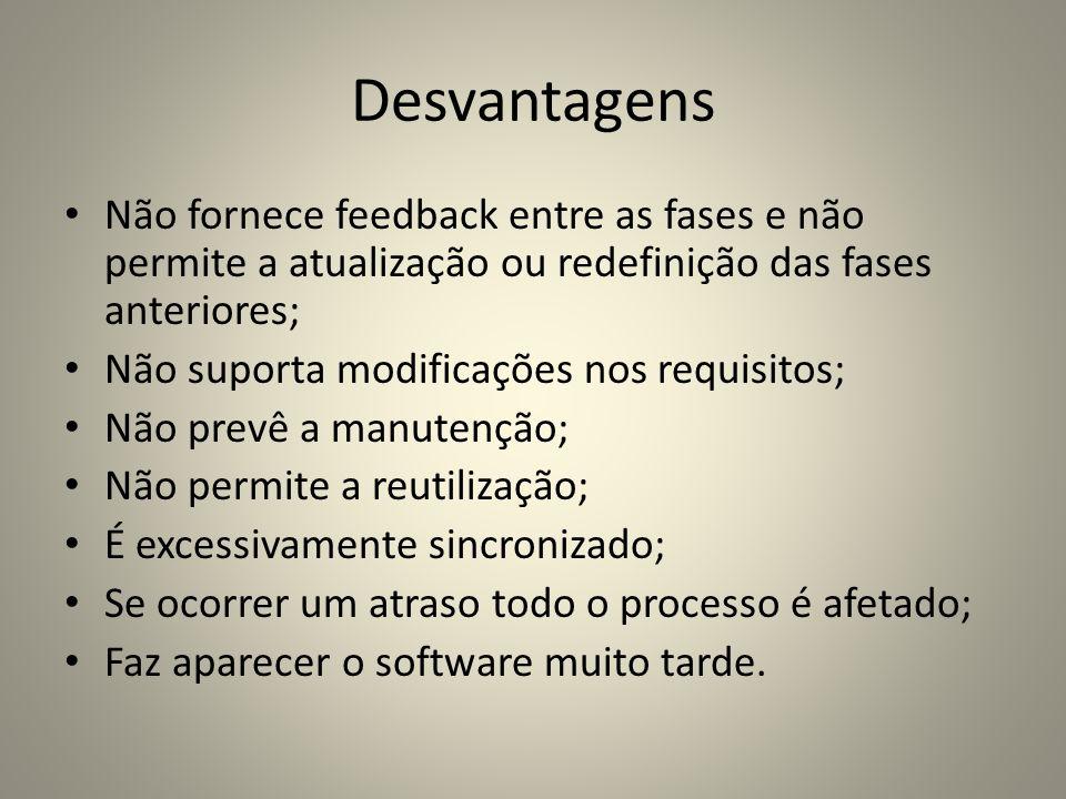 Desvantagens Não fornece feedback entre as fases e não permite a atualização ou redefinição das fases anteriores; Não suporta modificações nos requisi