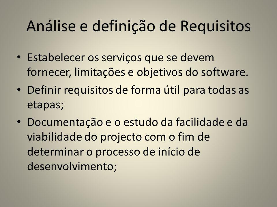 Análise e definição de Requisitos Estabelecer os serviços que se devem fornecer, limitações e objetivos do software. Definir requisitos de forma útil