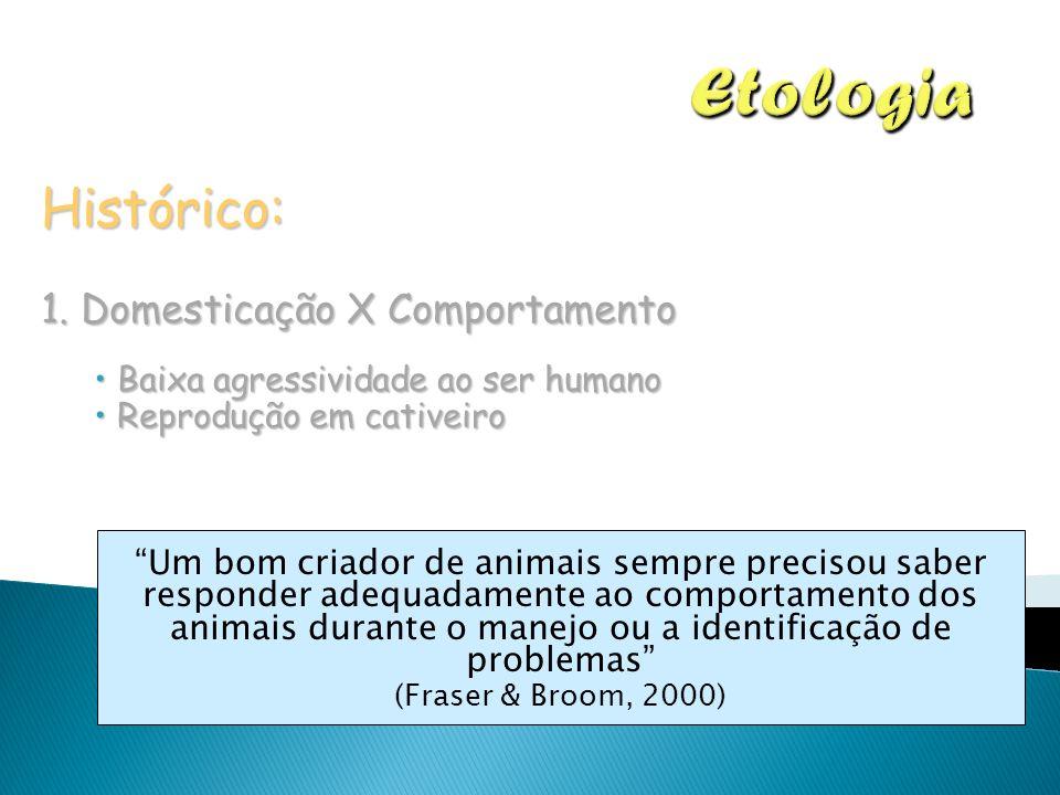 Histórico: 1. Domesticação X Comportamento Baixa agressividade ao ser humano Baixa agressividade ao ser humano Reprodução em cativeiro Reprodução em c