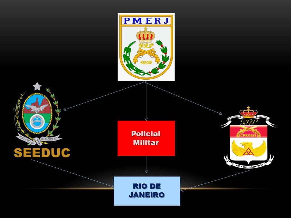 IMPORTANTE! DIRETORES A CPROEIS terá sempre um oficial em cada Região Operacional da Corporação – Comando de Policiamento de Área - para interagir com