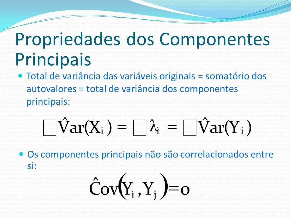 Propriedades dos Componentes Principais Total de variância das variáveis originais = somatório dos autovalores = total de variância dos componentes pr