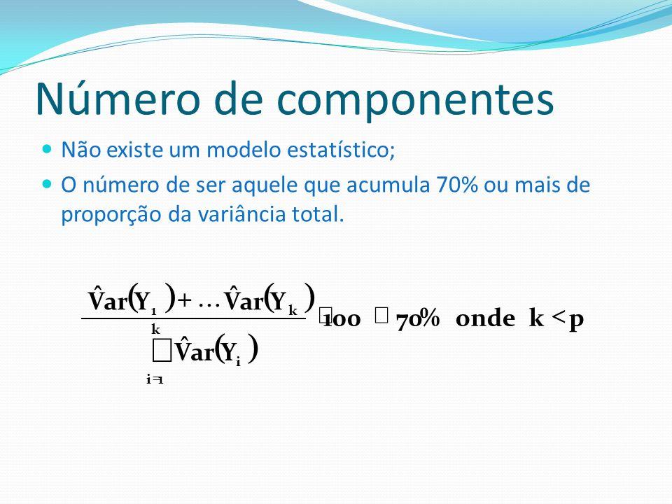 Número de componentes Não existe um modelo estatístico; O número de ser aquele que acumula 70% ou mais de proporção da variância total. pkonde%70100 Y