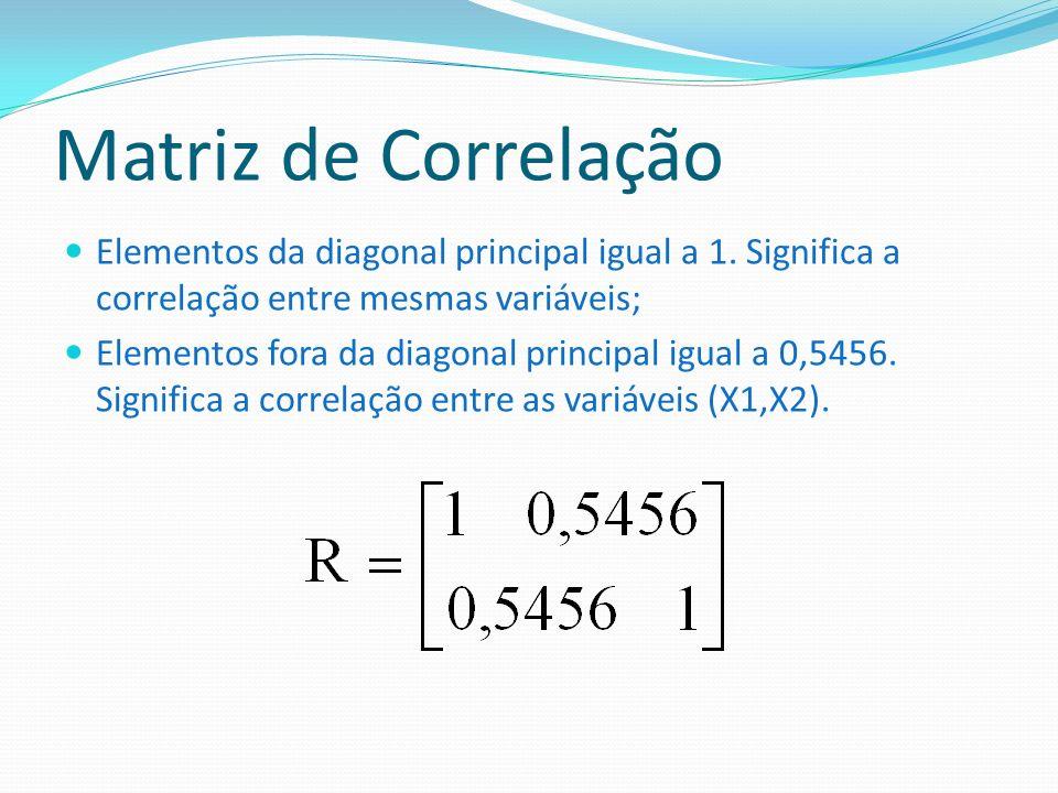Matriz de Correlação Elementos da diagonal principal igual a 1. Significa a correlação entre mesmas variáveis; Elementos fora da diagonal principal ig