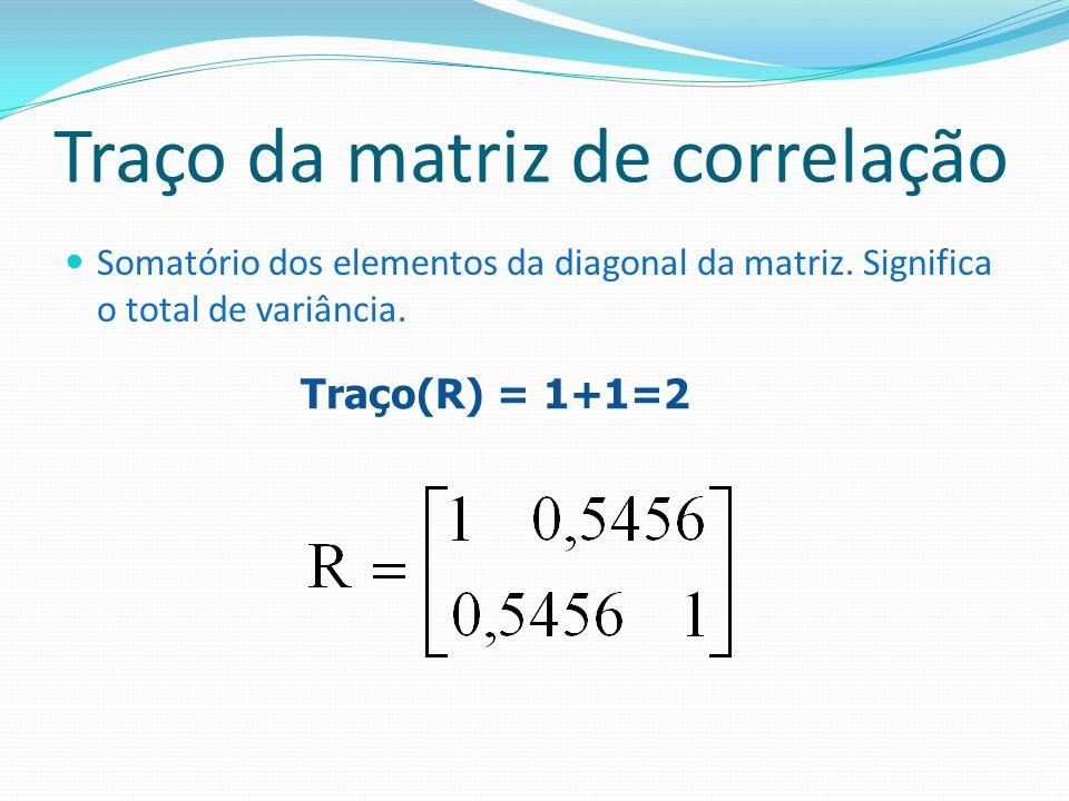 Traço da matriz de correlação Somatório dos elementos da diagonal da matriz. Significa o total de variância. Traço(R) = 1+1=2