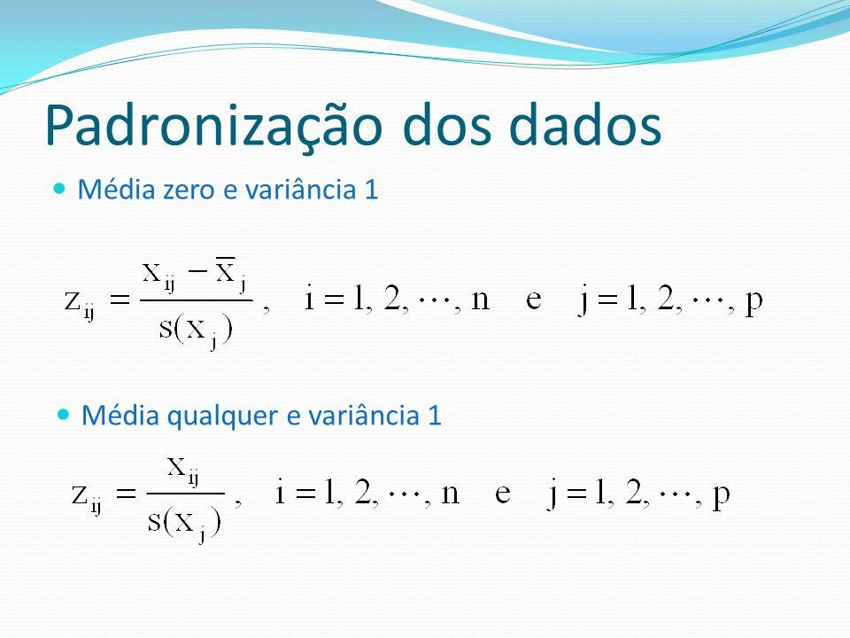 Padronização dos dados Média zero e variância 1 Média qualquer e variância 1