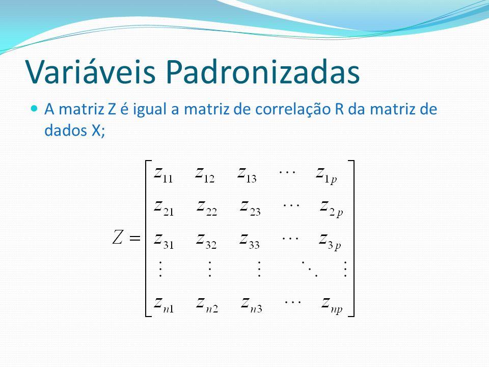 Variáveis Padronizadas A matriz Z é igual a matriz de correlação R da matriz de dados X;