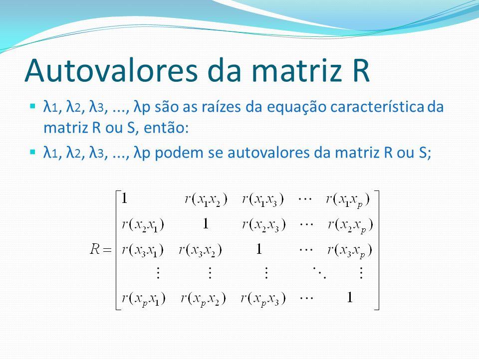 Autovalores da matriz R λ 1, λ 2, λ 3,..., λp são as raízes da equação característica da matriz R ou S, então: λ 1, λ 2, λ 3,..., λp podem se autovalo