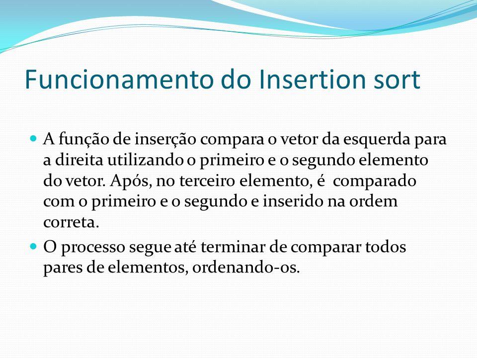 Funcionamento do Insertion sort A função de inserção compara o vetor da esquerda para a direita utilizando o primeiro e o segundo elemento do vetor. A