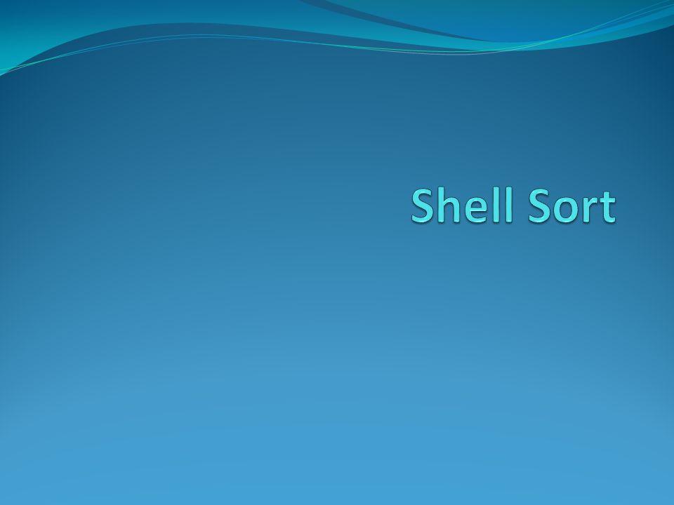 Eficiência do Shell sort Depende da sequência do gap. Melhor conhecida: