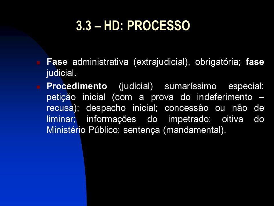 3.3 – HD: PROCESSO Fase administrativa (extrajudicial), obrigatória; fase judicial. Procedimento (judicial) sumaríssimo especial: petição inicial (com