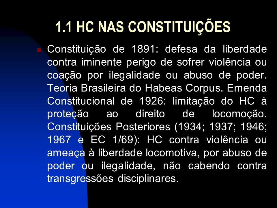 1.1 HC NAS CONSTITUIÇÕES Constituição de 1891: defesa da liberdade contra iminente perigo de sofrer violência ou coação por ilegalidade ou abuso de po
