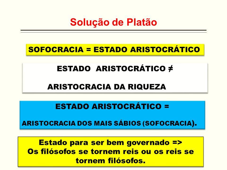 Solução de Platão SOFOCRACIA = ESTADO ARISTOCRÁTICO ESTADO ARISTOCRÁTICO ARISTOCRACIA DA RIQUEZA ESTADO ARISTOCRÁTICO ARISTOCRACIA DA RIQUEZA ESTADO A